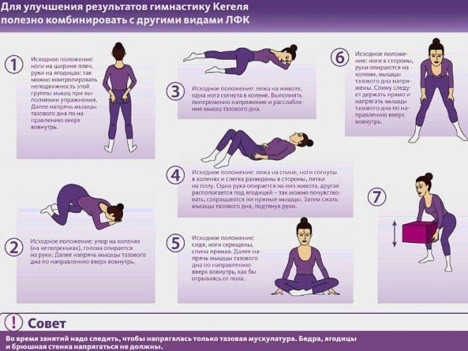 Intim edzés karanténban: jót tesz a férfiasságnak ez a speciális gyakorlat
