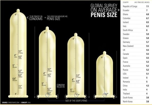 Mekkora a tökéletes pénisz?