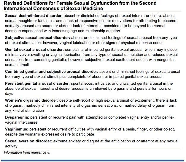 az alapok hatása az erekcióra