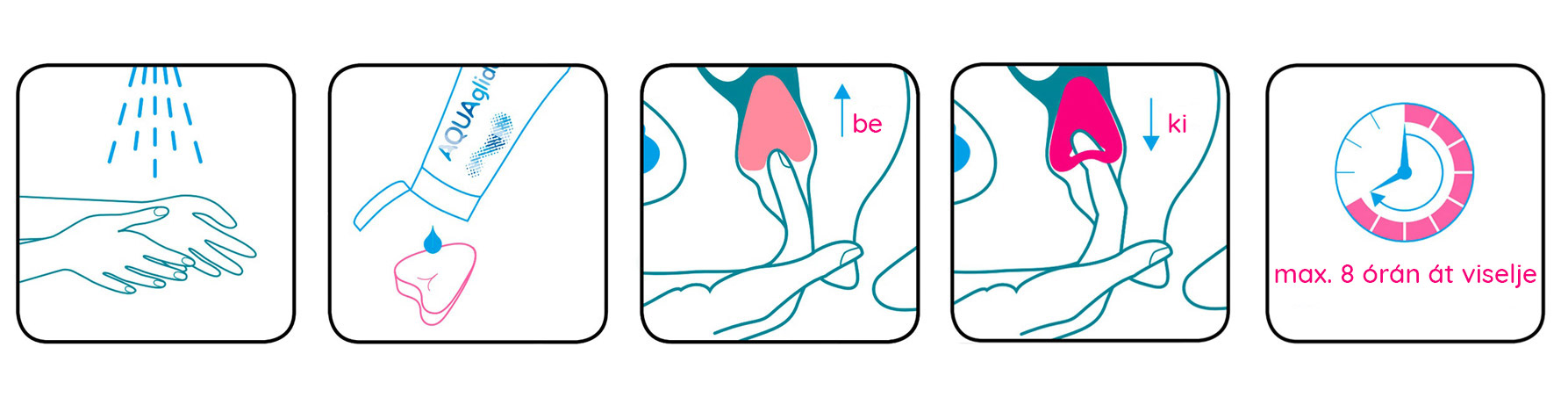 miért van szükség péniszgyűrűkre