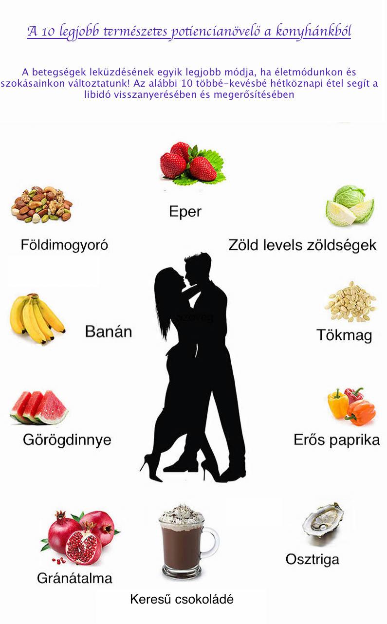 táplálék az erős merevedéshez)