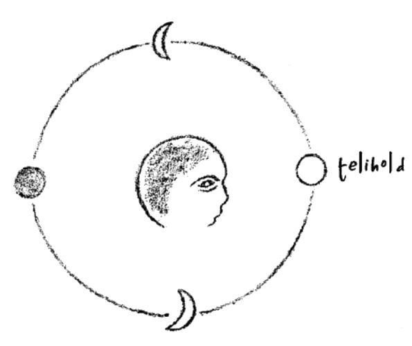 A csecsemő mozgásfejlődése: az 1 – 3 hónapos baba | bubajbirtok.hu
