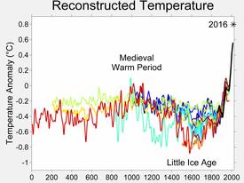a hőmérséklet hatása az erekcióra