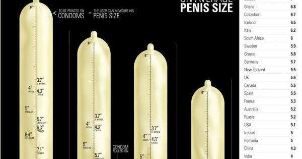 a leghosszabb pénisz bárki)
