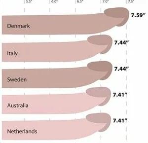 a pénisz növekedése és mit kell venni)