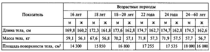 pénisz vastagsága és súlya