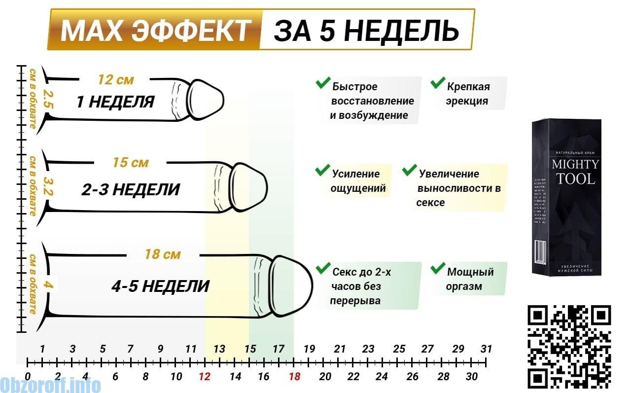 a pénisz vastagsága normális)