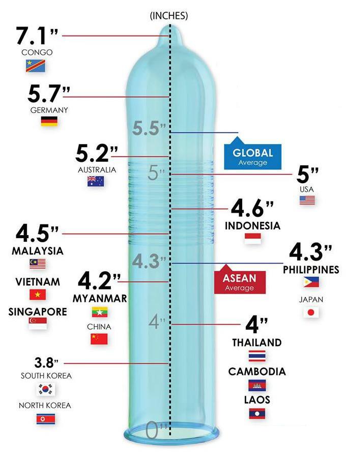 Transindex - Péniszméret világtérkép: Európában a magyaroké a legnagyobb