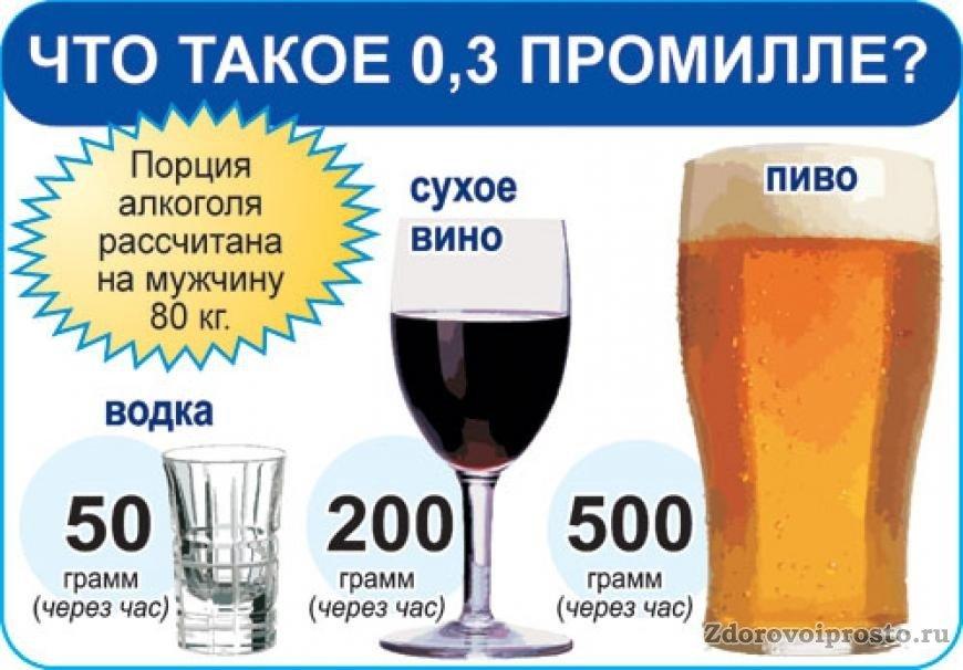 hogyan befolyásolja a sör az erekciót
